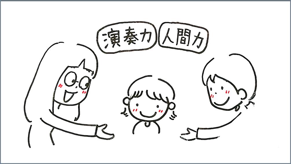松本美和ミュージックアカデミー:講師と保護者の皆様の連係プレーにより 子どもたちは確実に演奏力、人間力を身につける