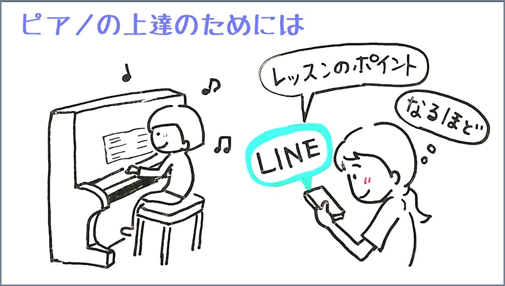 松本美和ミュージックアカデミー:自宅での質の良い練習