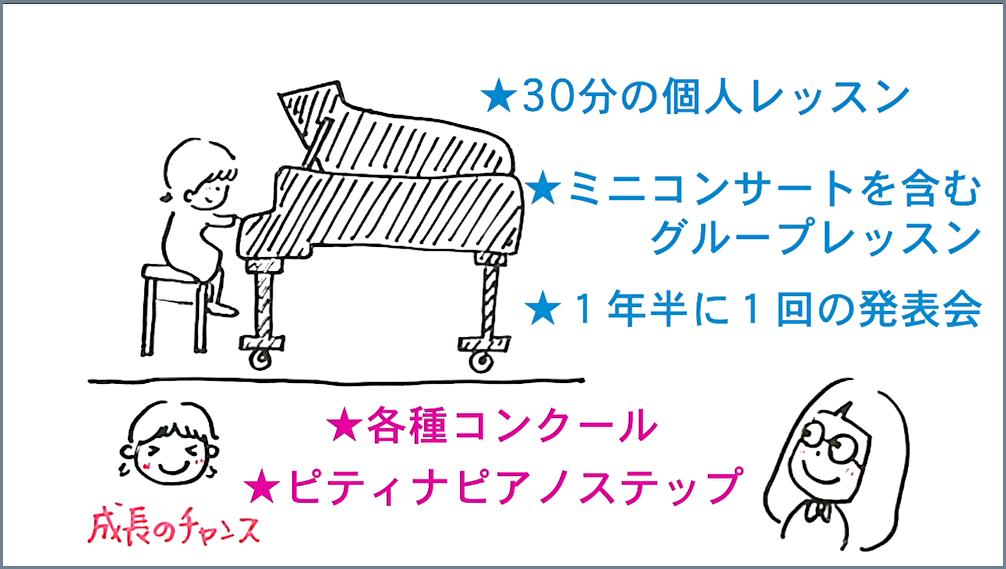 松本美和ミュージックアカデミー:個人レッスン、ミニコンサート、グループレッスン、発表会、各種コンクール