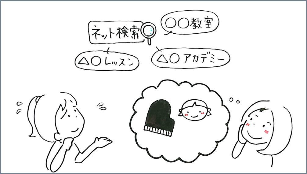 お子様のピアノ教室選びは難しい:松本美和ミュージックアカデミー