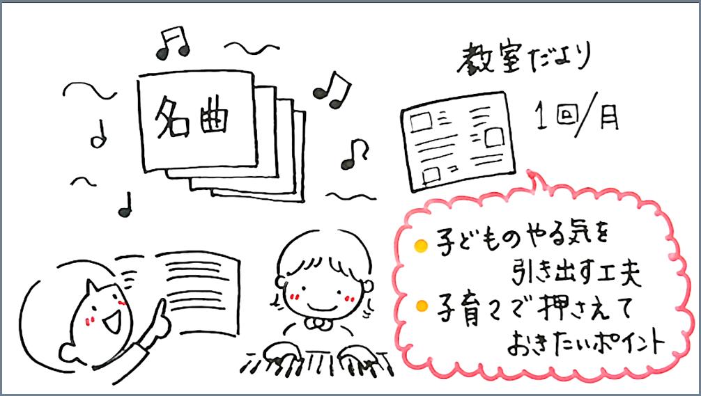 松本美和ミュージックアカデミー:教室だより