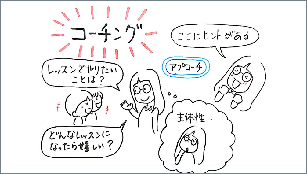 松本美和ミュージックアカデミー:コーチングを使ったピアノ指導